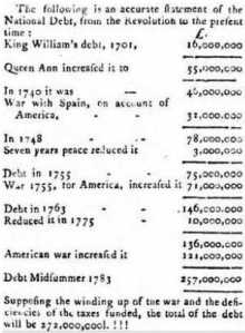 national debt 1784